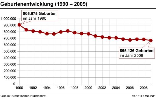 in deutschland ausgabe in euro bei der amazon aktie