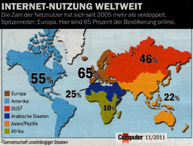 schulden rangliste länder