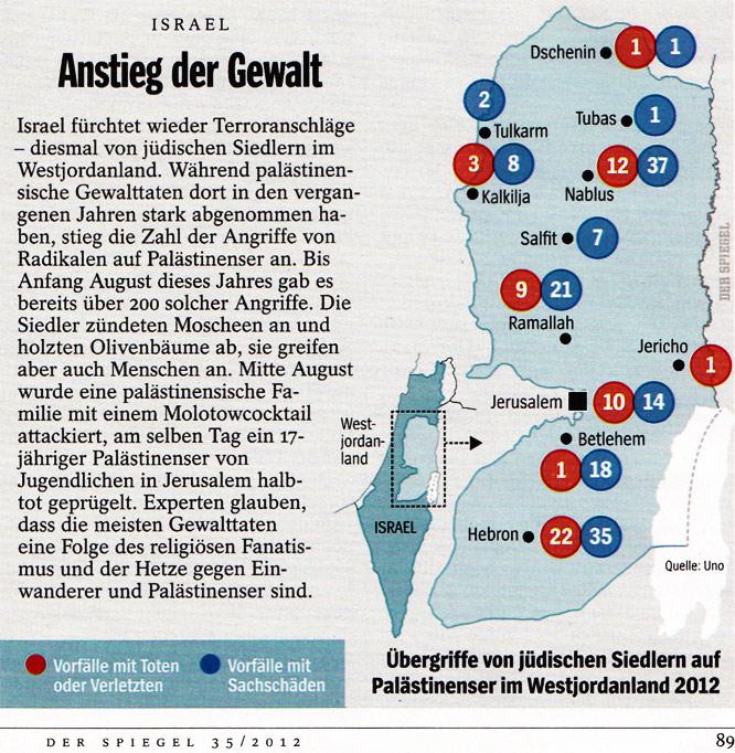 Anschläge von Israelis gegen Palästinenser
