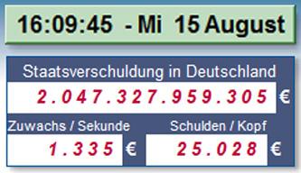 Staatverschuldung Deutschlands am 15. August 2012, Schuldenuhr