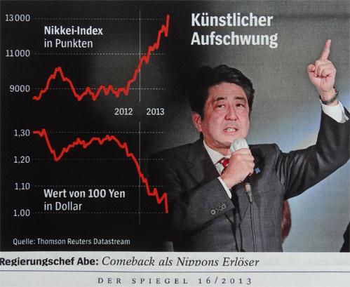 Nikkei-Index